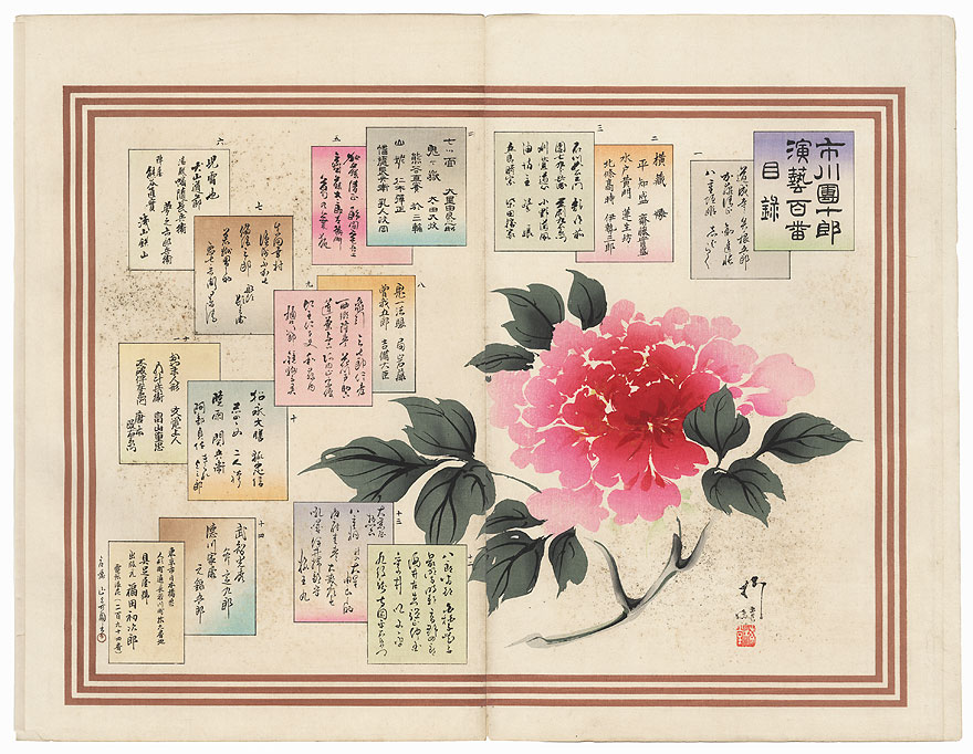 Table of Contents for One Hundred Roles of Ichikawa Danjuro IX by Kunichika (1835 - 1900)