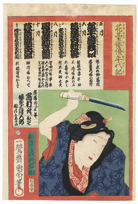 Actor as the Beauty Oden, 1866 by Kunichika (1835 - 1900)
