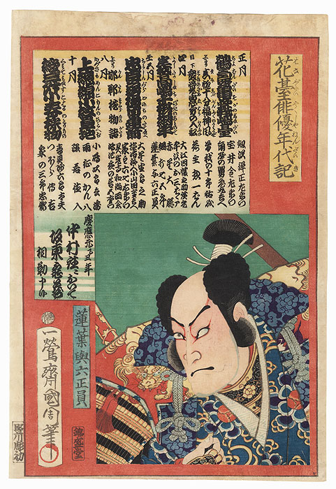 Bando Kamezo I, 1866 by Kunichika (1835 - 1900)
